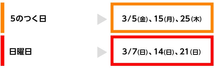 5のつく日 3/5(金)、15(月)、25(木) 日曜日 3/7(日)、14(日)、21(日)