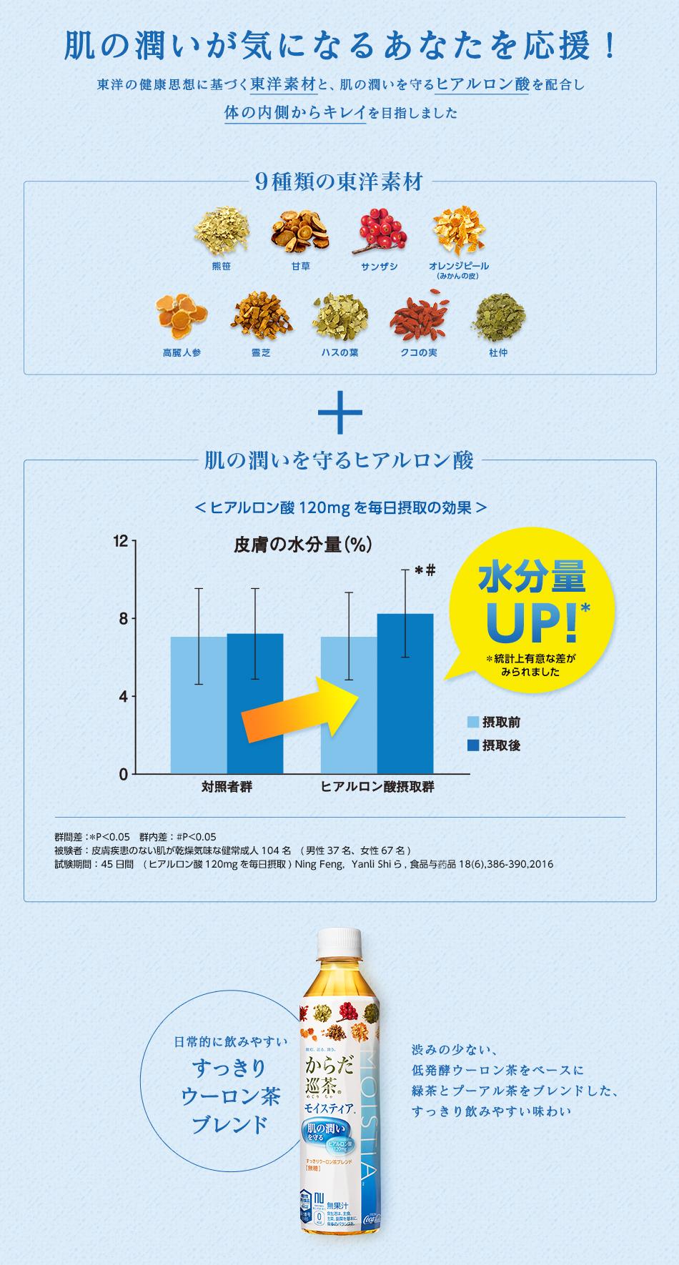 肌の潤いを守る。日本初のお茶。からだ巡茶モイスティア(410ml×24本)をご購入でPayPayボーナスライト10%相当プレゼント!