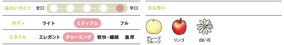 アフターのリンゴや塩味っぽさが印象的