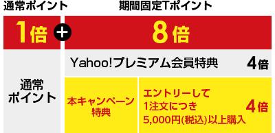 通常ポイント1倍+期間固定Tポイント8倍 Yahoo!プレミアム会員特典 4倍 本キャンペーン特典 エントリーして1注文につき5,000円(税込)以上の購入 4倍