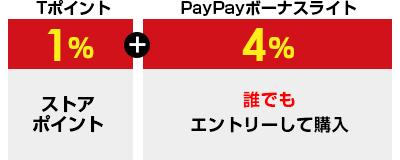 Tポイント1%+PayPayボーナスライト4% 誰でもエントリーして購入