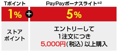 Tポイント1%+PayPayボーナスライト5% エントリーして1注文につき5,000円(税込)以上購入