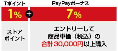 Tポイント1% ストアポイント +PayPayボーナス7% エントリーして商品単価(税込)の合計30,000円以上購入