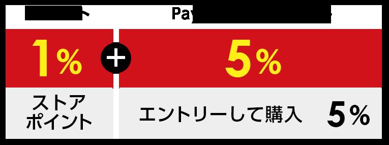 ストアポイント1%+エントリーして購入5%