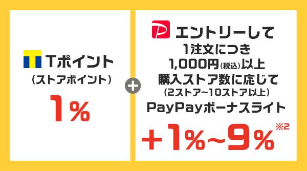Tポイント(ストアポイント)1%+エントリーして1注文につき1,000円(税込)以上購入ストア数に応じて(2ストア~10ストア以上)PayPayボーナスライト+1%~9%※2