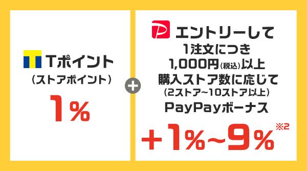 Tポイント(ストアポイント)1%+エントリーして1注文につき1,000円(税込)以上購入ストア数に応じて(2ストア~10ストア以上)PayPayボーナス+1%~9%※2
