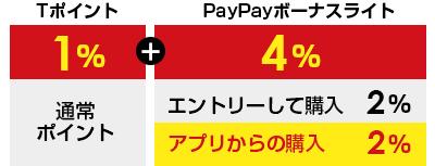 Tポイント1%+PayPayボーナスライト4%(エントリーして購入2% アプリからの購入2%)