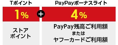 ストアポイント1%+PayPayボーナスライト4%(PayPay残高ご利用額 または ヤフーカードご利用額)