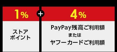 ストアポイント1%+PayPayボーナス4%(PayPay残高ご利用額 または ヤフーカードご利用額)