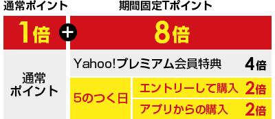 通常ポイント1倍+期間固定Tポイント8倍 (Yahoo!プレミアム会員特典4倍 5のつく日 エントリーして購入2倍 アプリからの購入2倍)