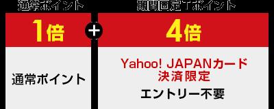 通常ポイント1倍+期間固定Tポイント4倍 Yahoo! JAPANカード決済限定 エントリー不要