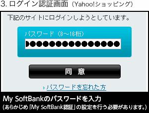 3 ログイン画面(ソフトバンクケータイ支払い) My Softbankのパスワードを入力(あらかじめ「My SoftBank認証」の設定を行う必要があります。)