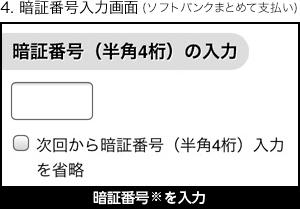 4 暗証番号入力画面(ソフトバンクまとめて支払い) 暗証番号※の入力