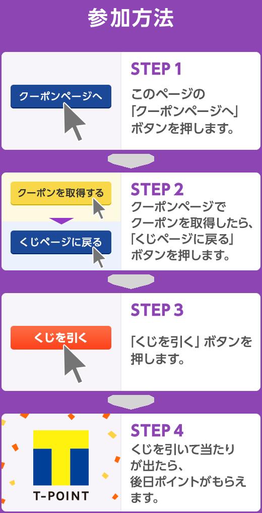 参加方法 STEP1このページの「クーポンページへ」ボタンを押します。 STEP2 クーポンページでクーポンを取得したら、「くじページに戻る」ボタンを押します。 STEP3 「くじを引く」ボタンを押します。 STEP4 くじを引いて当たりが出たら、後日ポイントがもらえます。