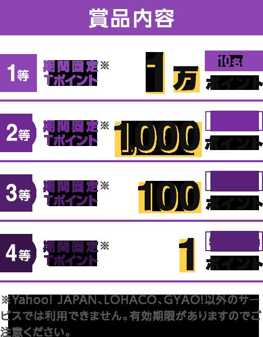 賞品内容 1等 期間固定Tポイント1万ポイント 10名様 2等 期間固定Tポイント1,000ポイント 10名様 3等 期間固定Tポイント100ポイント 100名様 4等 期間固定Tポイント1ポイント 50,000名様 ※進呈するポイントは、期間固定Tポイントです。Yahoo! JAPAN、LOHACO、GYAO!以外のサービスでは利用できません。有効期限がありますのでご注意ください。