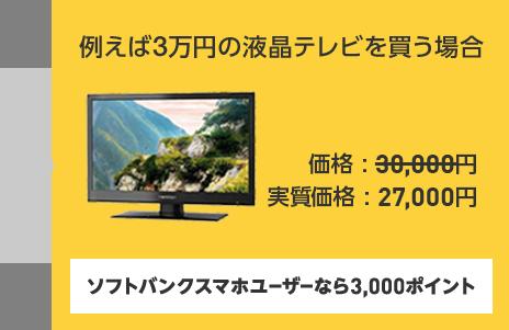 例えば価格30,000円の液晶テレビを買う場合、通常300ポイント獲得のところソフトバンクスマホユーザーなら3,000ポイント獲得で、実質価格27,000円に
