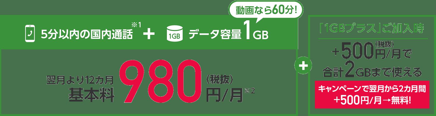 5分以内の国内通話(※1) とデータ容量1GB(動画なら60分!)で翌月より12カ月基本料1カ月あたり980円(税抜)(※2) さらに「1GBプラス」ご加入時プラス1カ月あたり500円(税抜)で合計2GBまで使える キャンペーンで翌月から2カ月間1カ月あたり500円が無料!