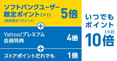 ソフトバンクユーザー限定ポイント(※1)(期間限定Tポイント)で5倍、Yahoo!プレミアム会員特典で4倍、ストアポイントだれでも1倍、合わせていつでもポイント10倍(※2)