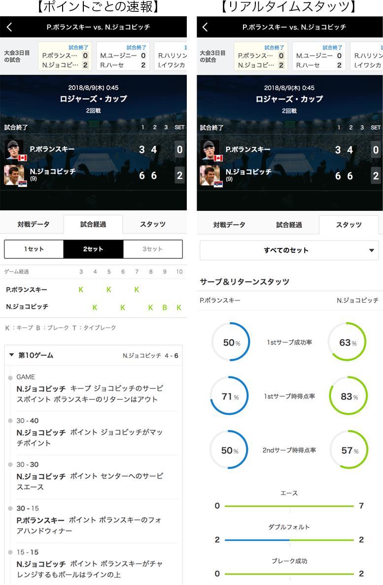 ポイントごとの速報/リアルタイムスタッツ