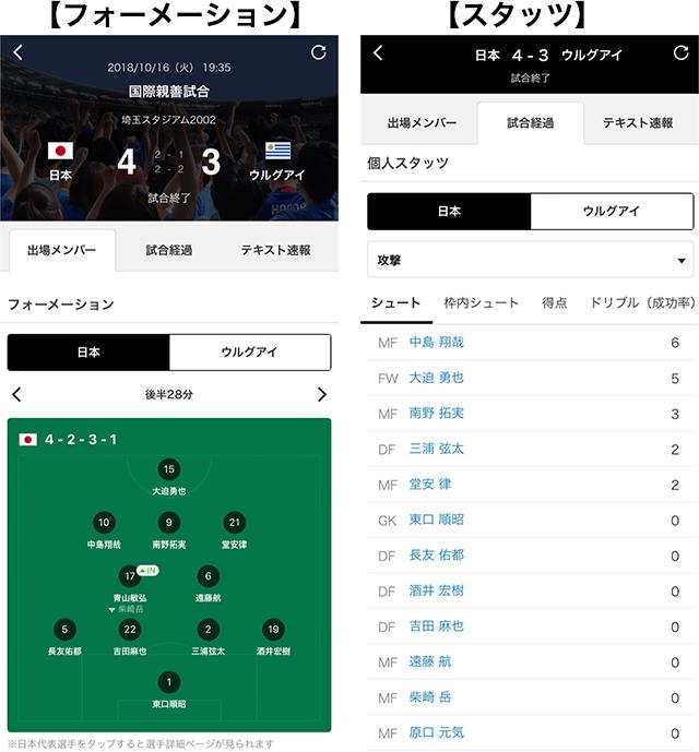 スポーツナビアプリ サッカー日本代表速報ページ