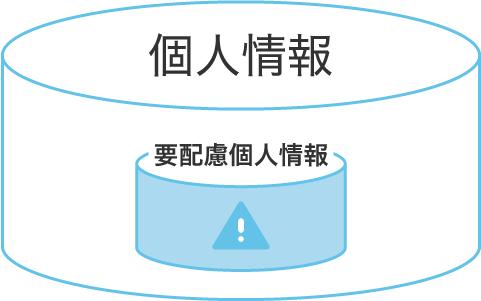 個人情報の説明画像