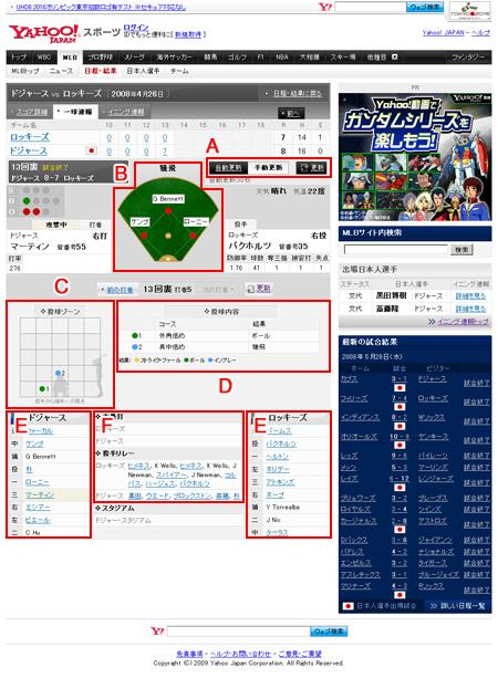 試合 大 速報 リーグ 首都大学野球連盟 :