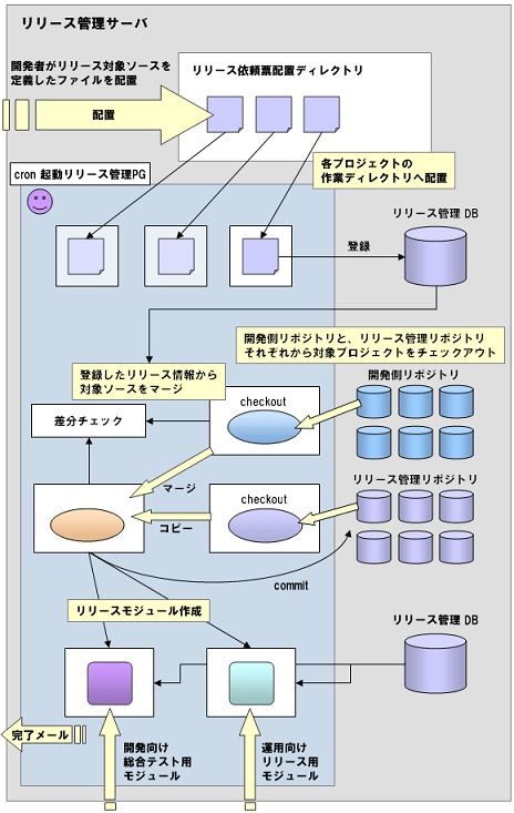 20090226