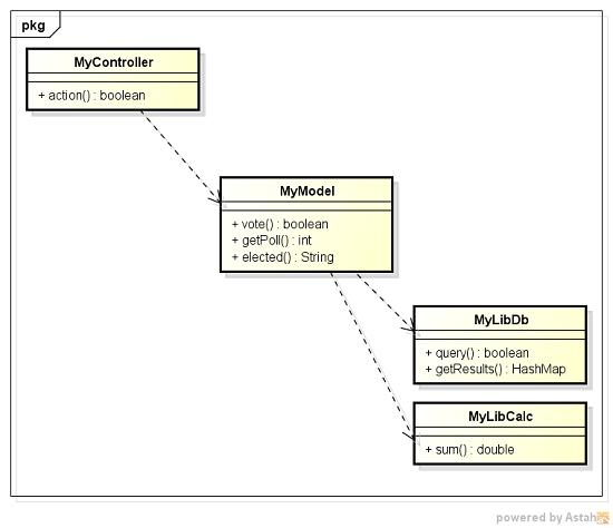 プロダクト実行時の依存オブジェクト構成