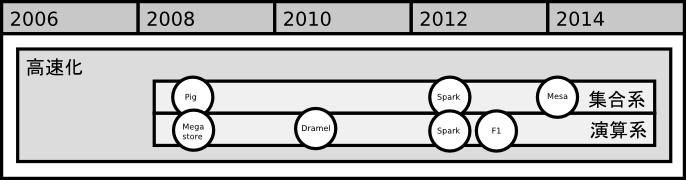 MRProgModel