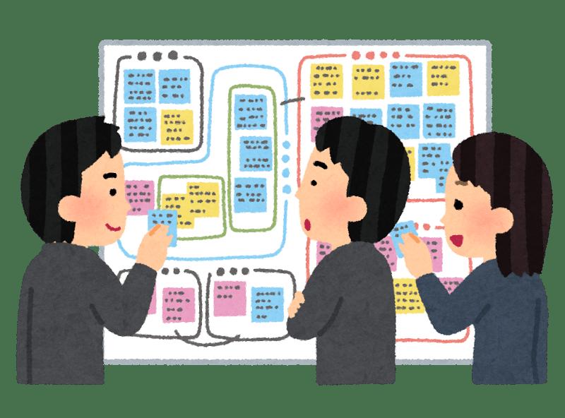 アジャイルとテスト自動化の現場2016
