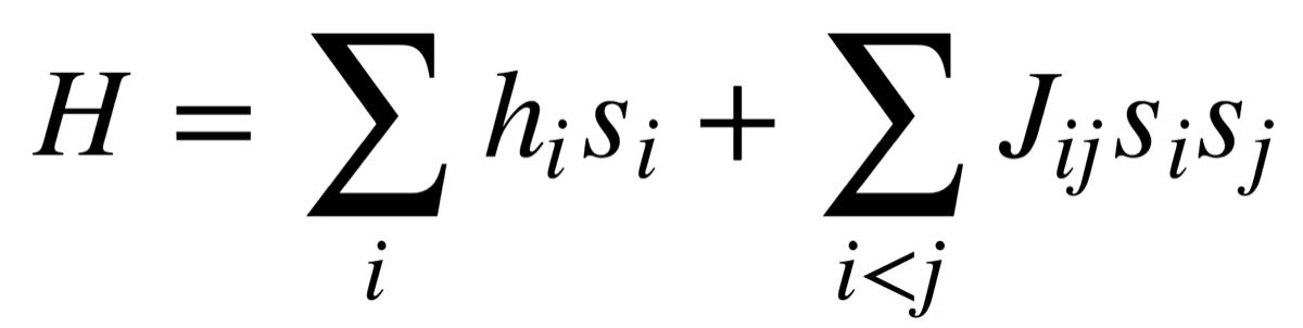 イジングモデルのエネルギー式