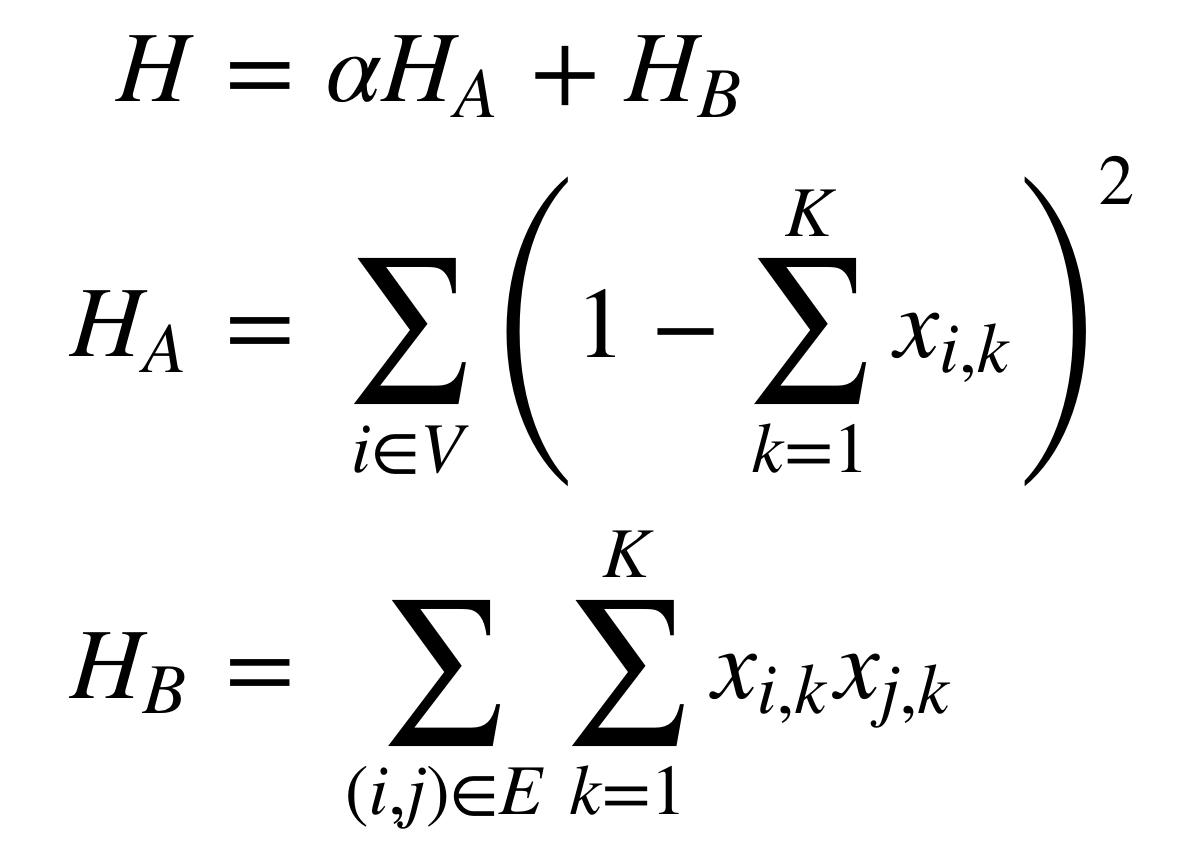 グラフ頂点彩色問題のイジングモデルへのマッピング