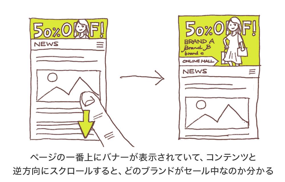 ページの一番上にバナーが表示されていて、コンテンツと逆方向にスクロールすると、どのブランドがセール中なのか分かる