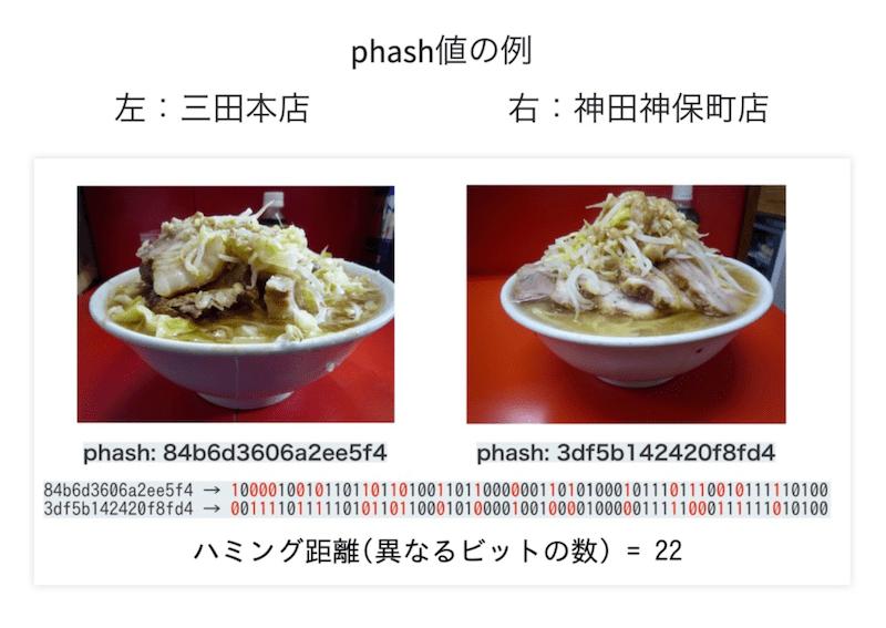 スライド phash値の例