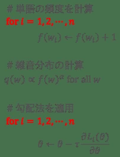擬似コード1