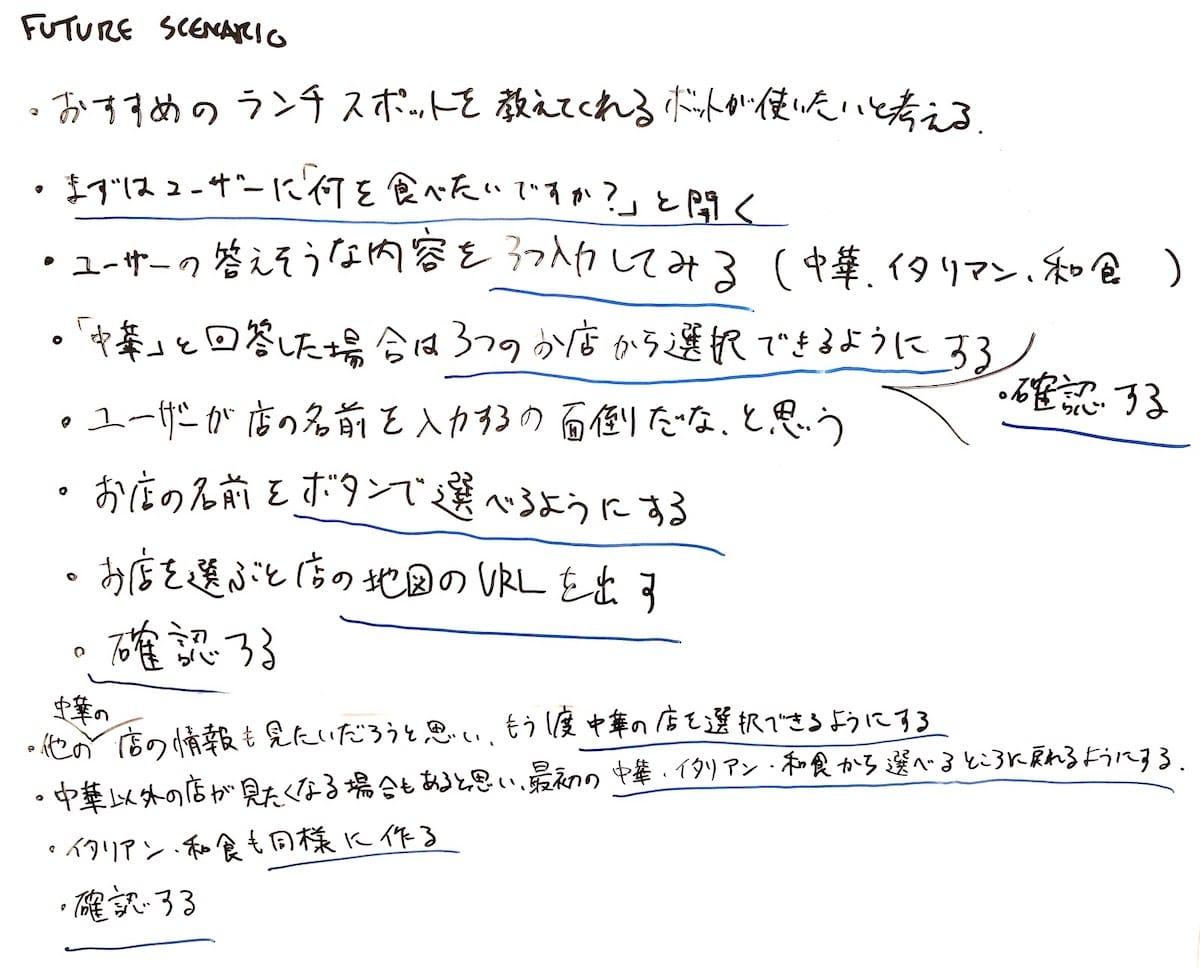 理想的なユーザーの行動を書き出したフィーチャーシナリオ