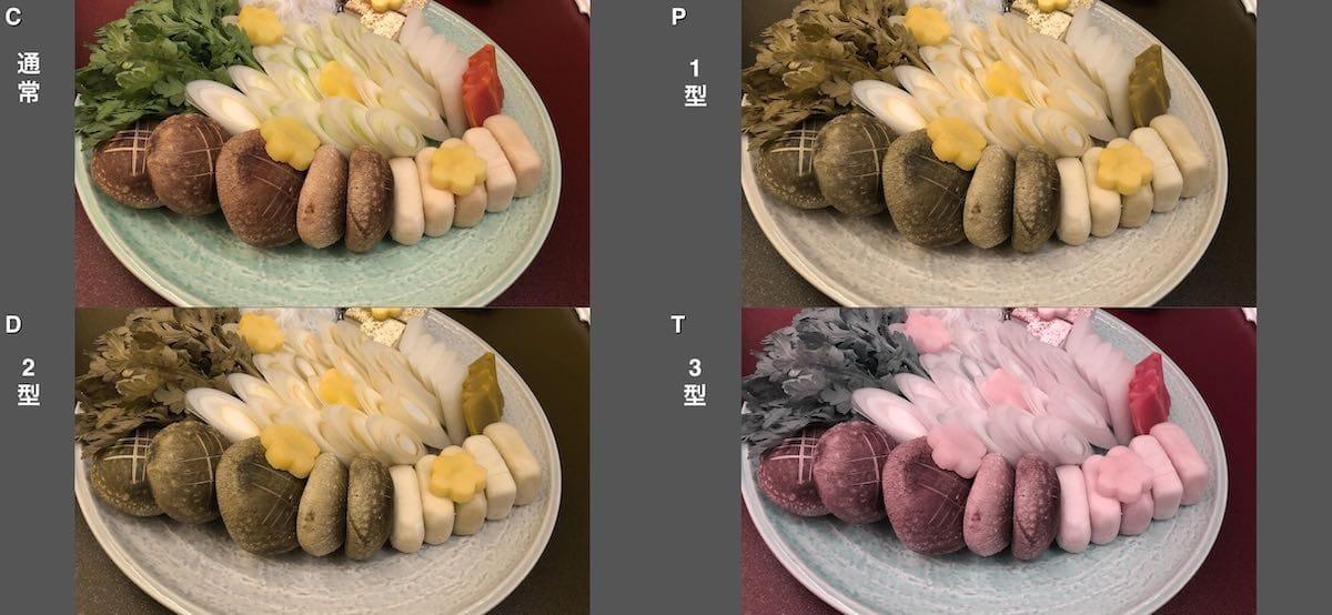 4種類の色覚障がいの人の見え方を野菜の写真で紹介