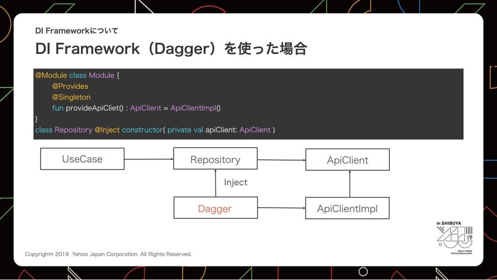 DI Framework(Dagger)を使った場合