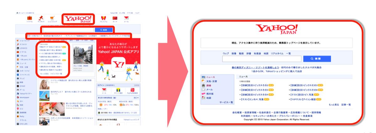 非常時におけるトップページのモジュール表示例