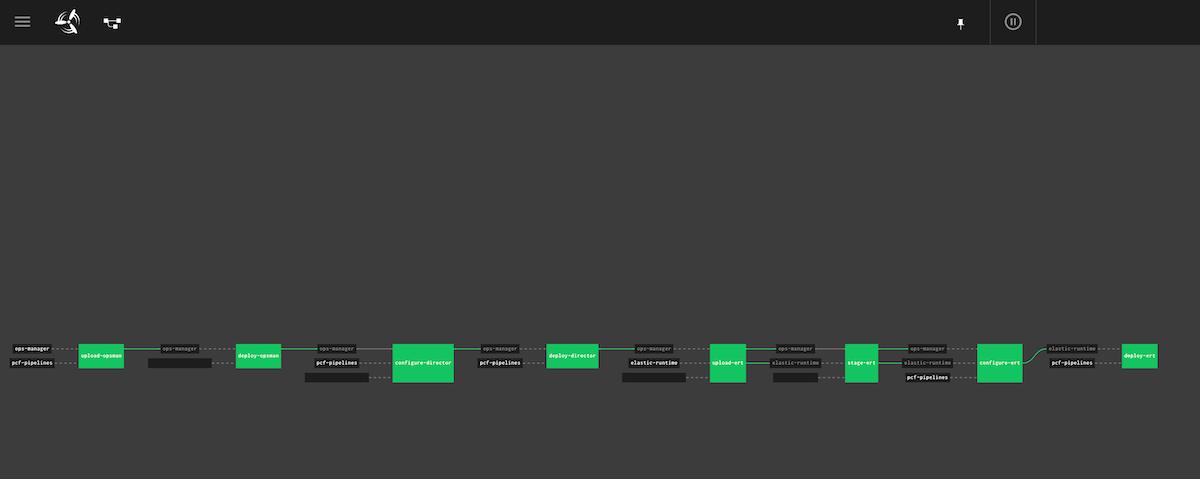 PaaSクラスタの構築をUIから行えるツールの画面