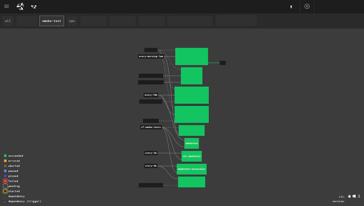 PaaSのブラックボックステストの画面