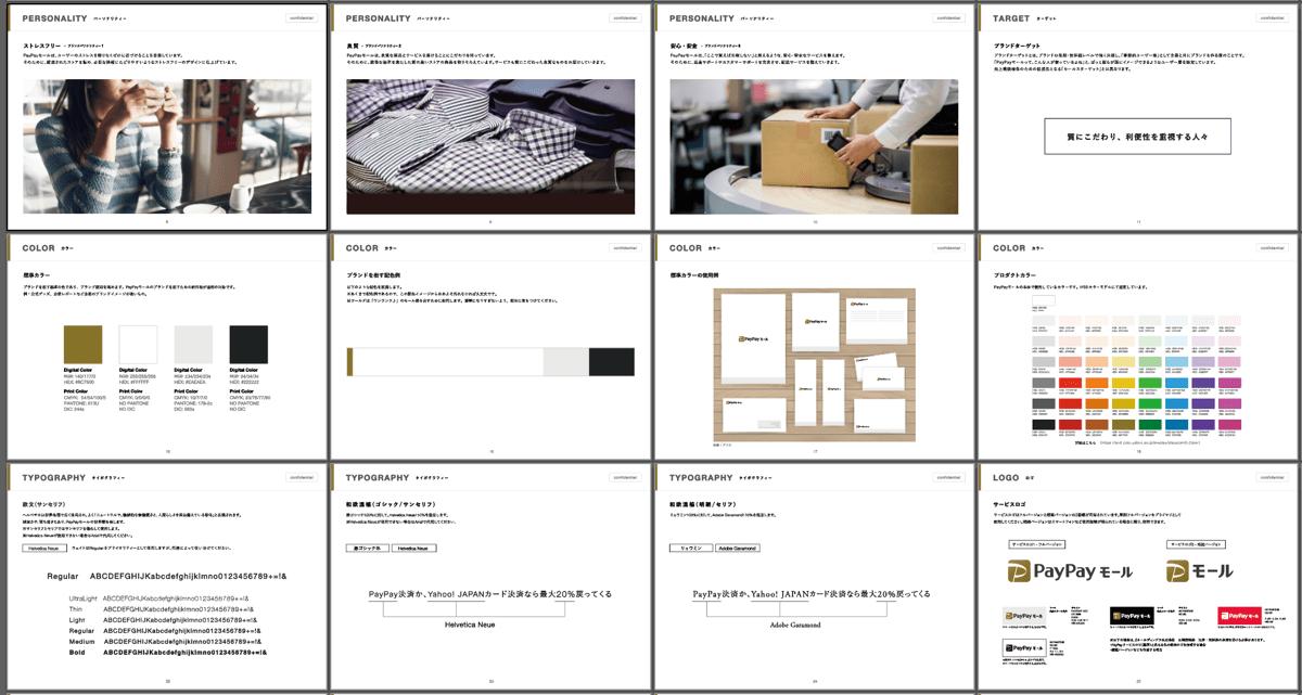 ブランドのビジュアル化の資料