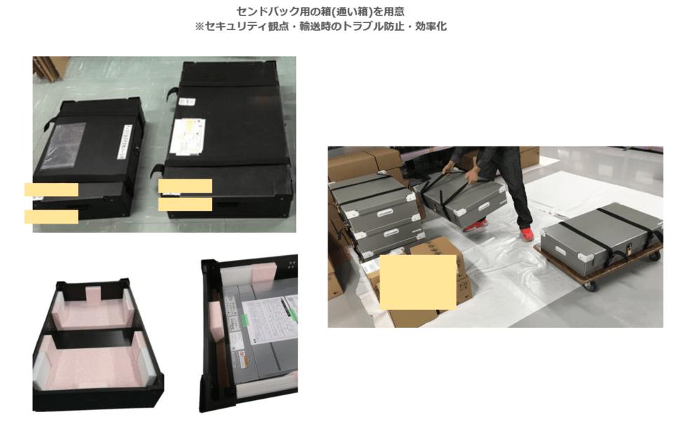 センドバック用の箱と作業の様子