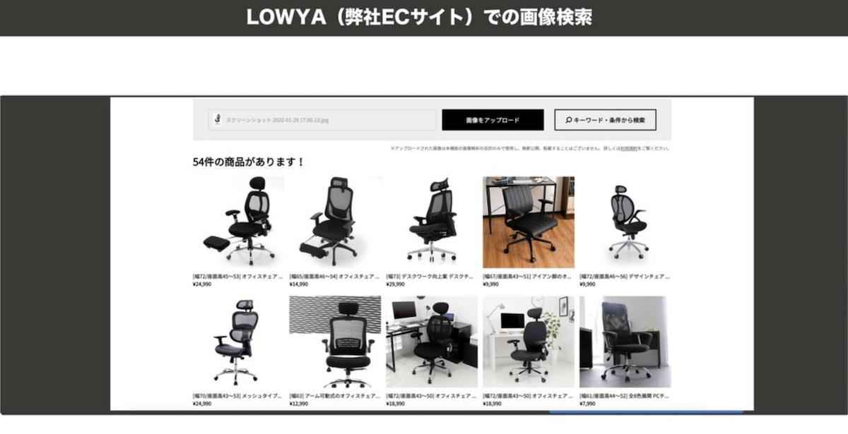 ベガコーポレーションのECサイトLOWYAの画面