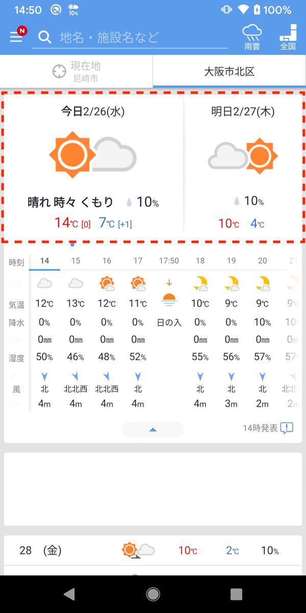 Yahoo!天気アプリの画面で今日と明日の天気の部分が赤の点線で囲まれた画像