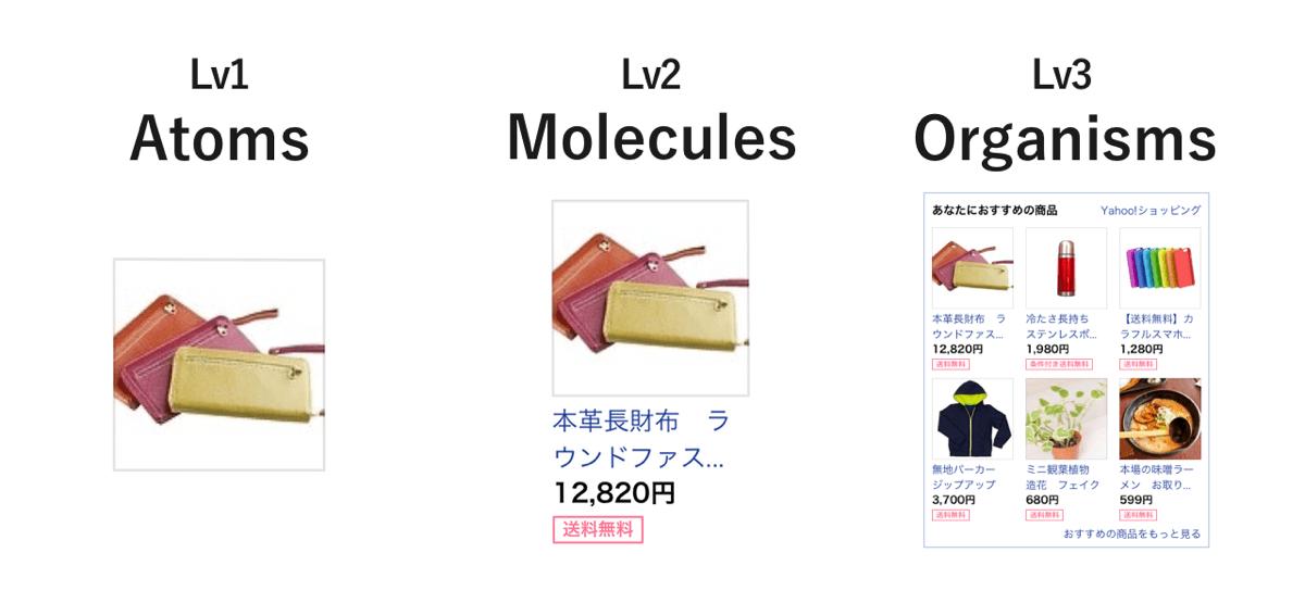 Atomic Designの具体例