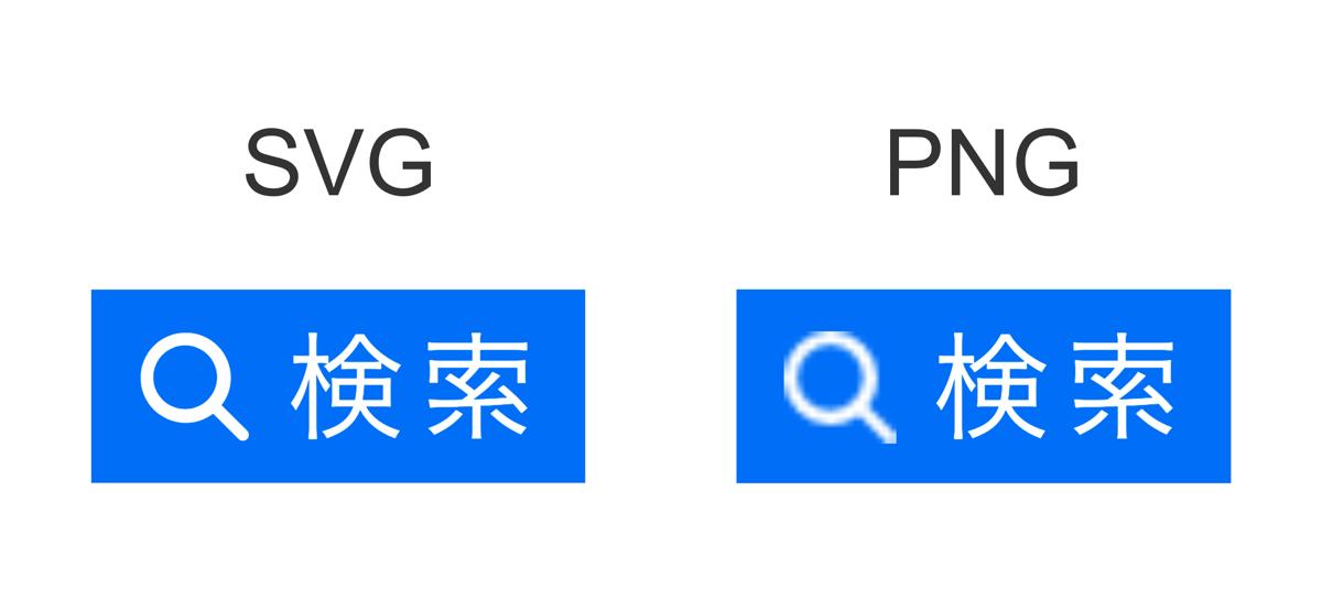 SVGとPNGの拡大画像
