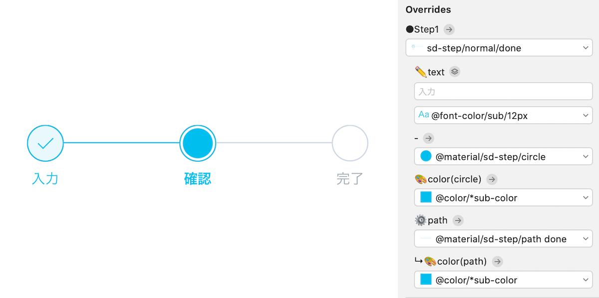 オーバーライド機能でどこが変更できるかわかりやすく表現されている画面