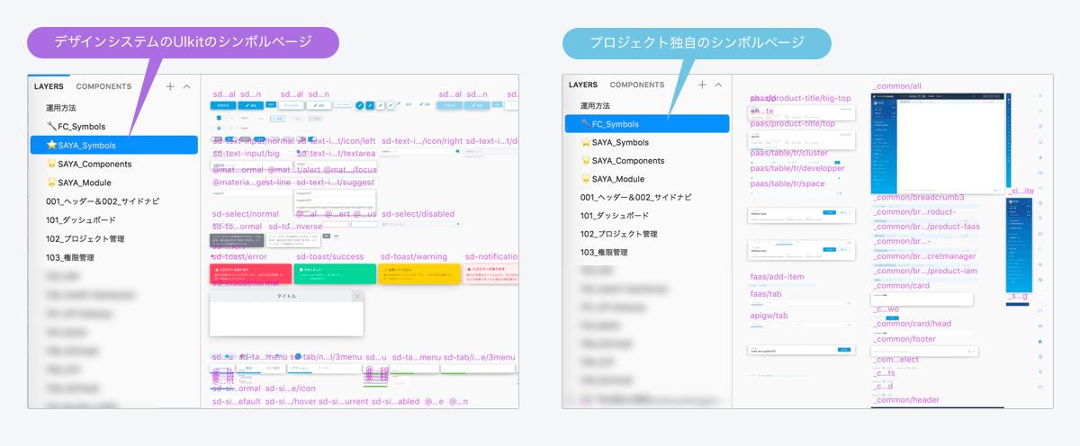 UIkitのシンボルページとプロダクト独自のシンボルページ
