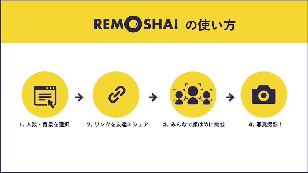 """REMOSHA!の使い方の説明画像"""